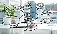Web design is one of the most important parts of any Internet marketing strategy | Mamsys