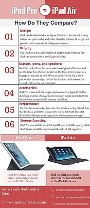 iPad Pro vs iPad Air: What's the difference? [Infographic]