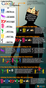 Understanding Google PageRank | Google PageRank Infographic | Add This Infographic to Your Website