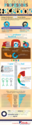 5 Fabulous Facebook Infographics