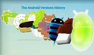 The Android Versions History : Cupcake to KitKat