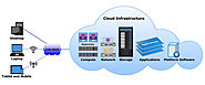 Cloud Infrastructure, Network Function Virtualization - Zymr