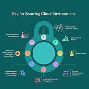 Cloud Security Companies - Zymr