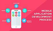 Mobile Application Development Companies - Zymr