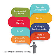 Software Engineering Services