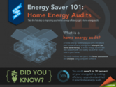 Do an energy audit of your company to see where you can improve.