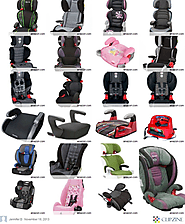 Best Rated Booster Car Seats for Toddlers