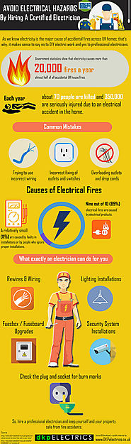 Avoid Electrical Hazards By Hiring A Certified Electrician… | Flickr