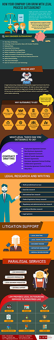 How your Law Firm can Grow with Legal Process Outsourcing?