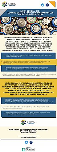 Arion Global, Inc. - Leading Battery Recycling Company in L | Piktochart Visual Editor