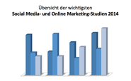 Liste der wichtigsten Social Media- und Online Marketing-Studien 2014