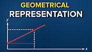 The simple linear regression model. Geometrical representation