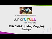 Mindmap (Using Coggle)