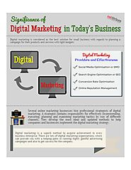 Significance of Digital Marketing in Today's Business