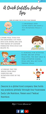 Introducing Good & Healthy Food Habit in your Child