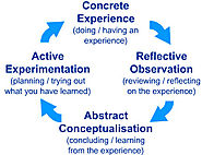 Kolb's Learning Styles and Experiential Learning Cycle | Simply Psychology
