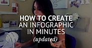 How To Create A Powerful Infographic In Minutes
