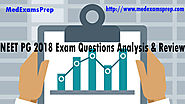 NEET PG 2018 Exam Questions Analysis and Review