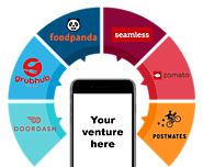 What is the Need for Starting Your Own On-demand Food Delivery App?