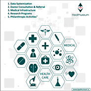 Healthureum - Revolutionize Global Healthcare Standards Unveiled | FORUM FOR U