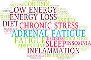 Who Else Wants To Be Successful With adrenal fatigue solution