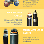Wire Cable Manufacturers