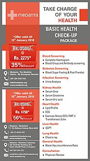 Multi Super Speciality Hospital, World Class Heart, Cancer, Liver & Kidney Transplant, Treatment in India - Medanta