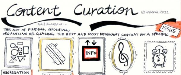 Headline for Content Curation Tools
