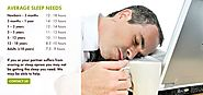Restless Sleep Due To Sleep Disorder Can Affect Your Health Badly Are you experiencing improper sleep due to snoring ...