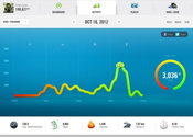 10 Inspiring Fitness App Dashboards