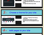 This Is How to Create A Website for Your Class Using Google Sites ~ Educational Technology and Mobile Learning