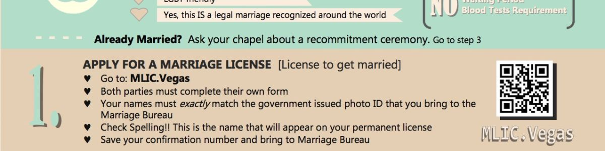 Headline for How to get a marriage license from 9 sources