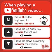 Sound Shortcuts for YouTube