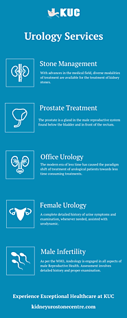 Exceptional Urology Services by Kidney UroStone Centre