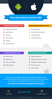 Which is Better? iOS or Android Application Development?