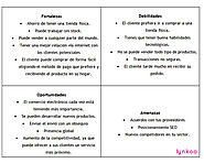 Plan de marketing de una tienda virtual - lynkoo