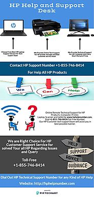 HP Help and Support Number
