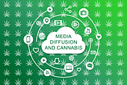 Cannabis expanding through Media