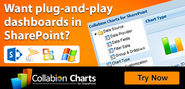 SharePoint Charts & Dashboards without any code - Collabion