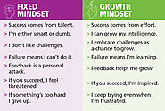 Fixed Mindset vs. Growth Mindset Comparison Chart