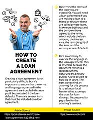 How To Create A Loan Agreement?