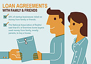 Loan Agreements With Family And Friends