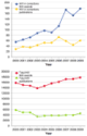 HIV-related research in correctional popul... [Curr HIV/AIDS Rep. 2011] - PubMed - NCBI