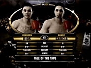 Garcia vs Rios Tale of The Tape | Garcia vs Rios