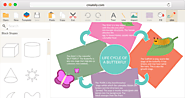 Educational Graphic Organizer Software for K12 | Creately