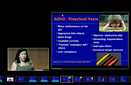 Videos from the ADHD Parent Workshop held in 2013.