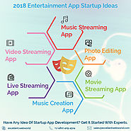 Trending startup mobile app ideas for entertainment industry