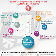Augmented Reality Technology and Automotive Industry