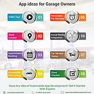 Best opportunity for garage owners to amplify their business