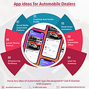 trending app ideas for the automobile dealers